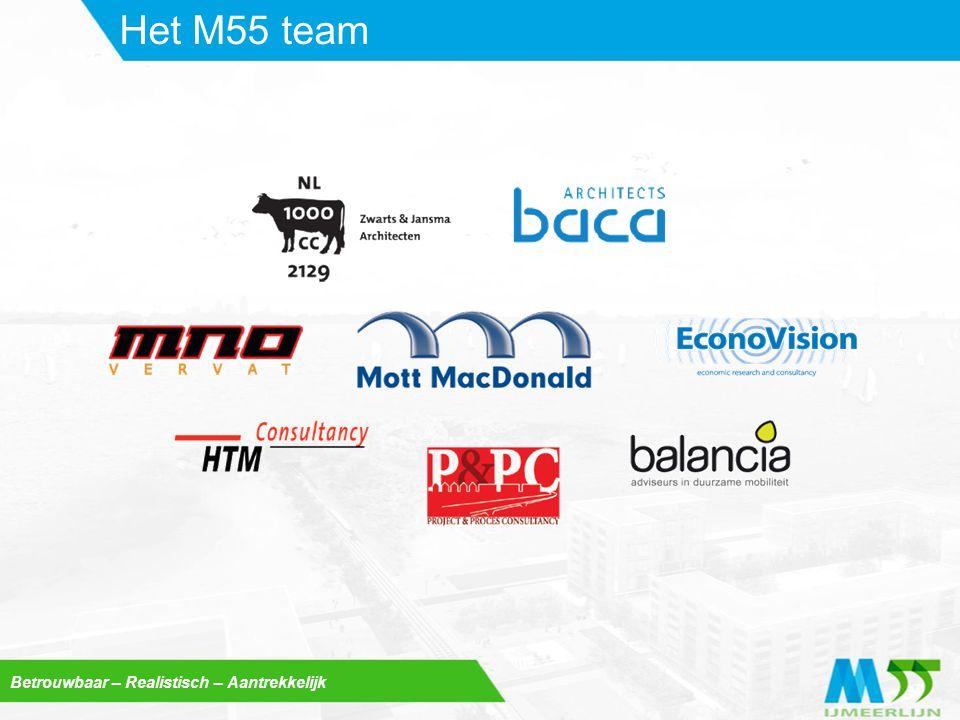 Het M55 team Betrouwbaar – Realistisch – Aantrekkelijk
