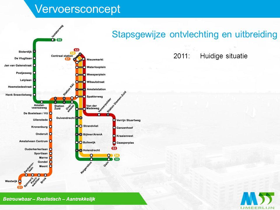 Vervoersconcept Stapsgewijze ontvlechting en uitbreiding 2011: