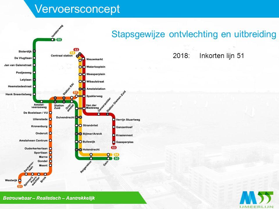 Vervoersconcept Stapsgewijze ontvlechting en uitbreiding 2018: