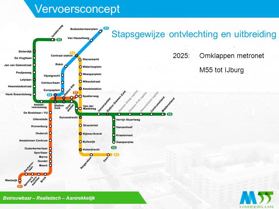 Vervoersconcept Stapsgewijze ontvlechting en uitbreiding 2025: