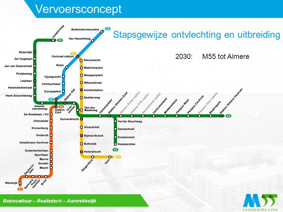 Vervoersconcept Stapsgewijze ontvlechting en uitbreiding 2030: