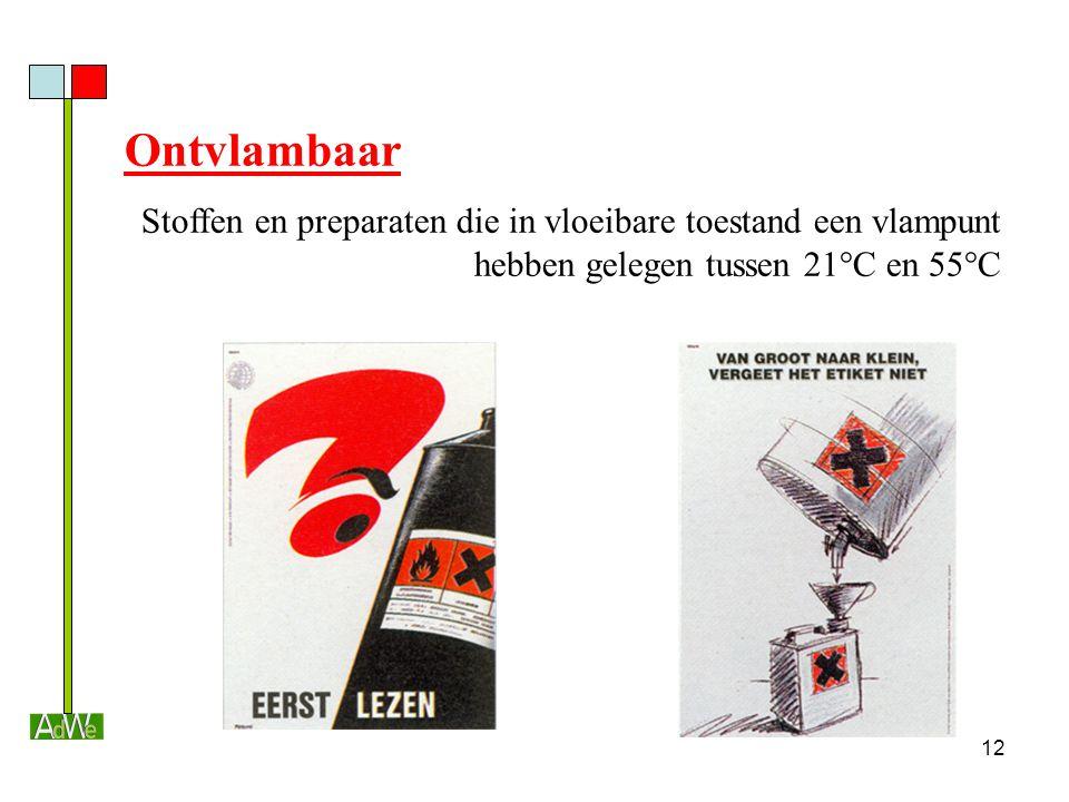 Ontvlambaar Stoffen en preparaten die in vloeibare toestand een vlampunt hebben gelegen tussen 21°C en 55°C.