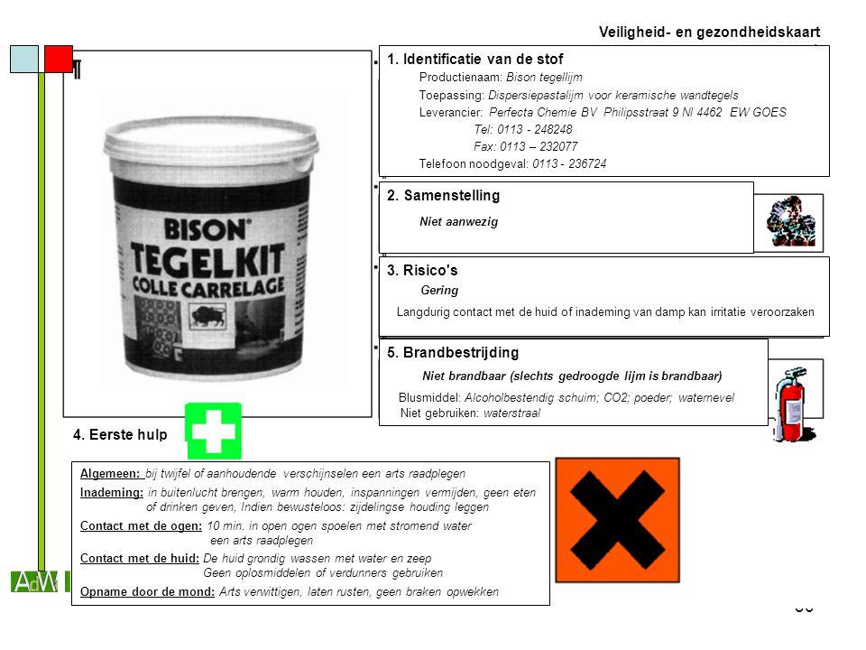 Veiligheid- en gezondheidskaart