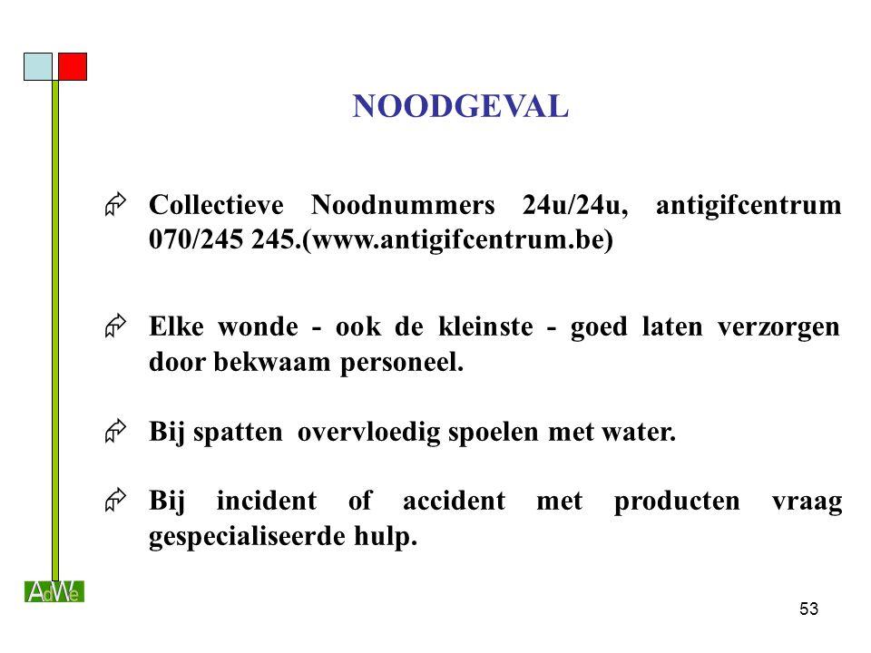 NOODGEVAL Collectieve Noodnummers 24u/24u, antigifcentrum 070/245 245.(www.antigifcentrum.be)