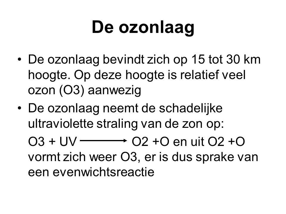 De ozonlaag De ozonlaag bevindt zich op 15 tot 30 km hoogte. Op deze hoogte is relatief veel ozon (O3) aanwezig.