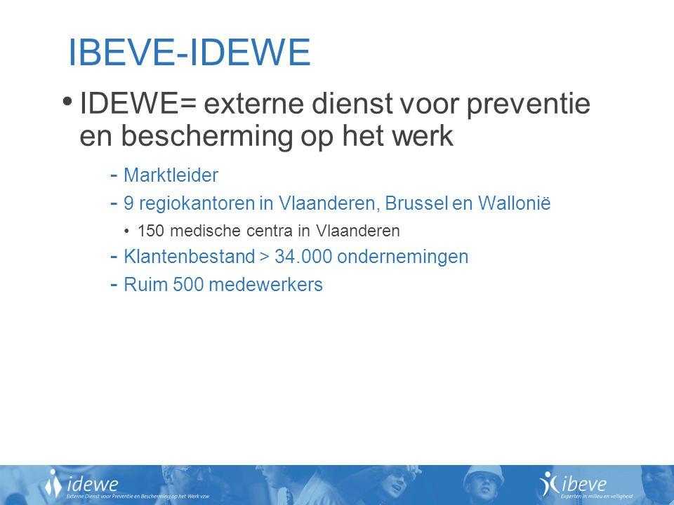 IBEVE-IDEWE IDEWE= externe dienst voor preventie en bescherming op het werk. Marktleider. 9 regiokantoren in Vlaanderen, Brussel en Wallonië.