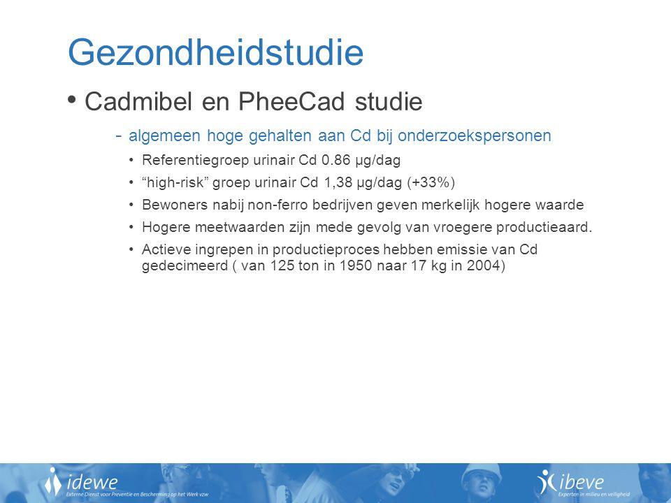 Gezondheidstudie Cadmibel en PheeCad studie