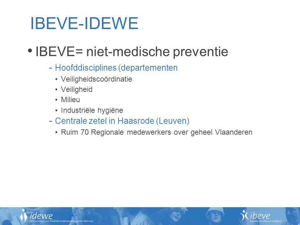 IBEVE-IDEWE IBEVE= niet-medische preventie