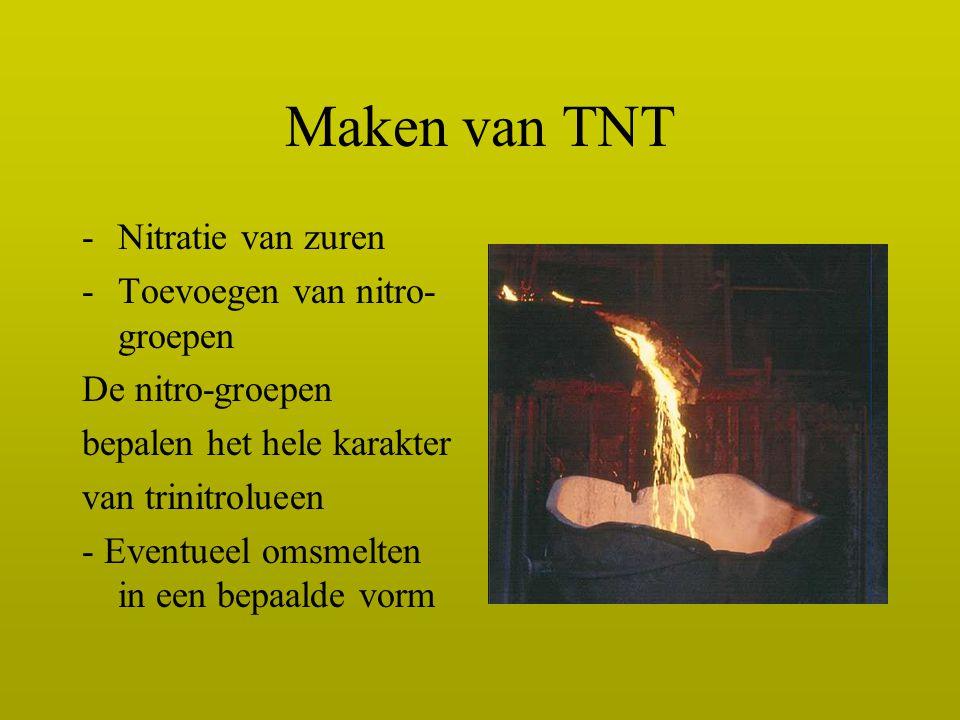 Maken van TNT Nitratie van zuren Toevoegen van nitro-groepen