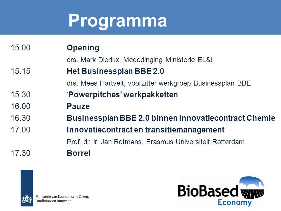 Programma Toepassingsgebieden van biomassa 15.00 Opening