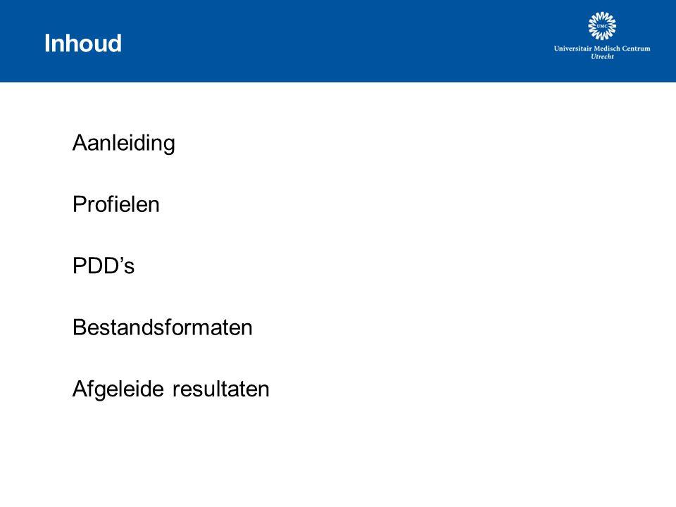 Inhoud Aanleiding Profielen PDD's Bestandsformaten