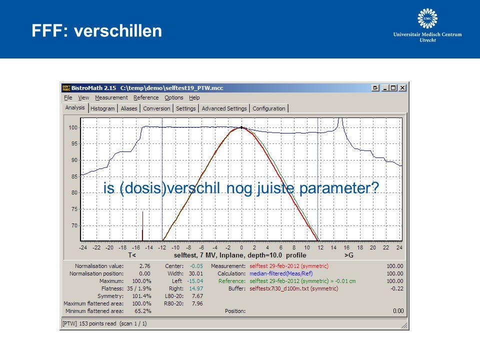 FFF: verschillen is (dosis)verschil nog juiste parameter