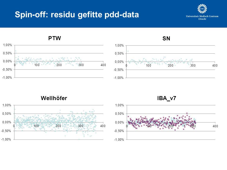 Spin-off: residu gefitte pdd-data