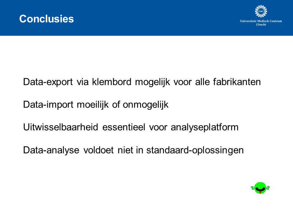 Conclusies Data-export via klembord mogelijk voor alle fabrikanten