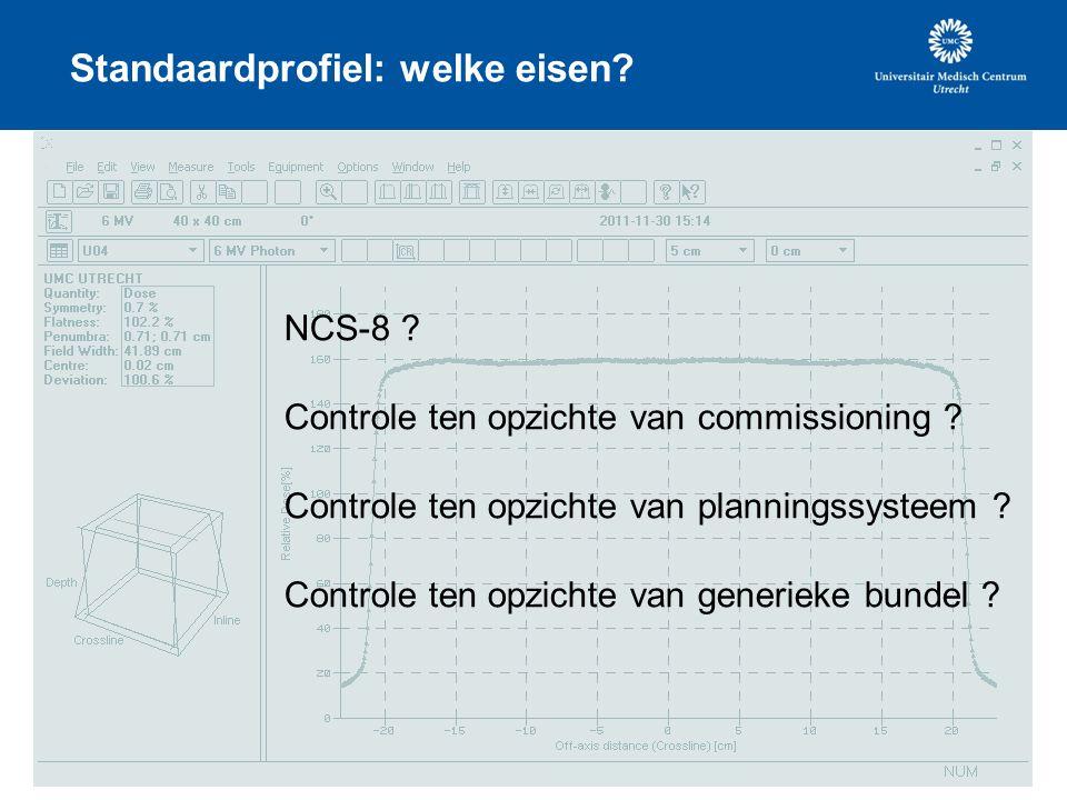Standaardprofiel: welke eisen