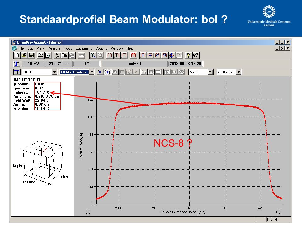 Standaardprofiel Beam Modulator: bol