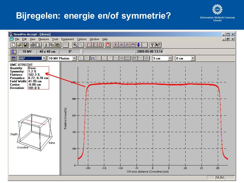 Bijregelen: energie en/of symmetrie