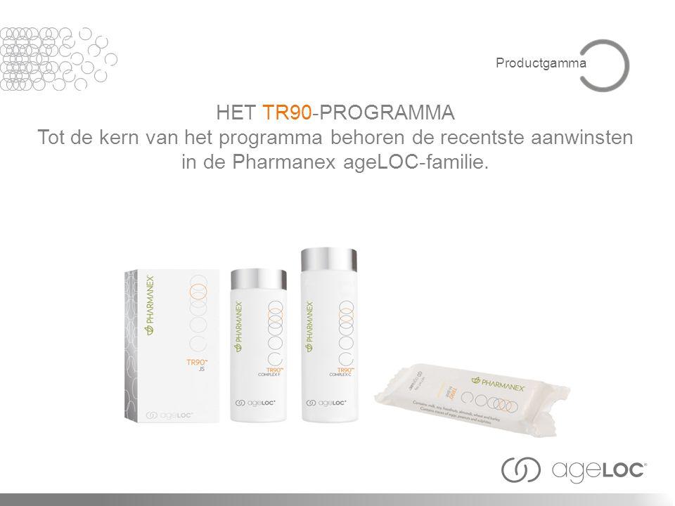 Productgamma HET TR90-PROGRAMMA.