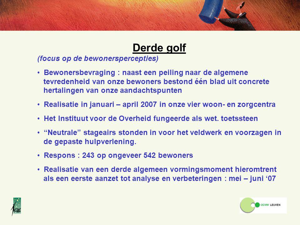 Derde golf (focus op de bewonerspercepties)