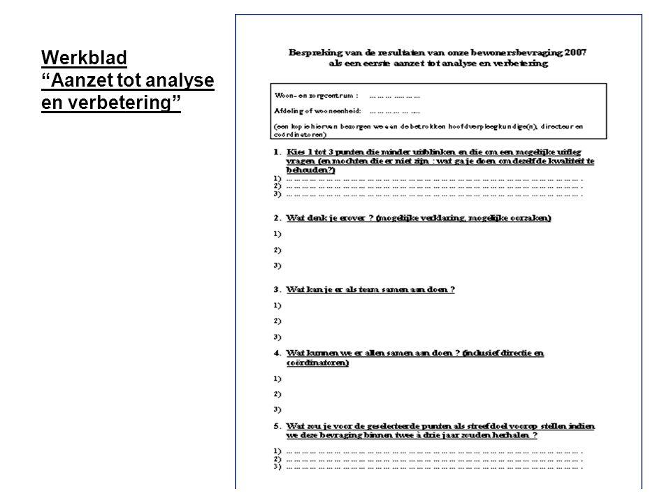 Werkblad Aanzet tot analyse en verbetering