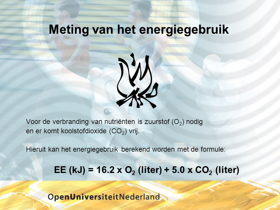 Meting van het energiegebruik