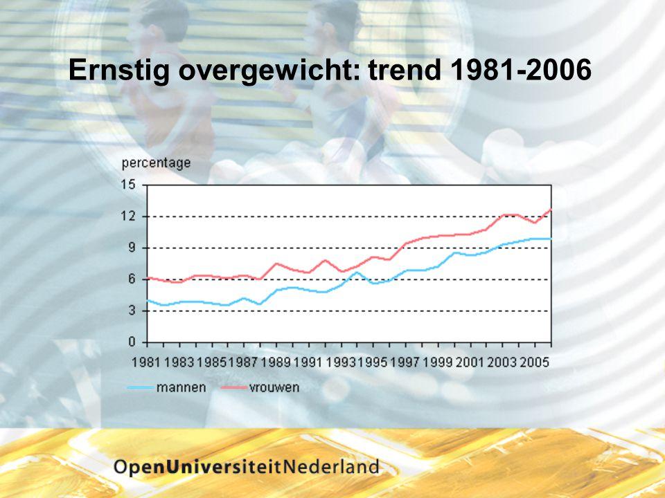 Ernstig overgewicht: trend 1981-2006