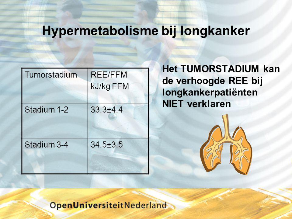 Hypermetabolisme bij longkanker