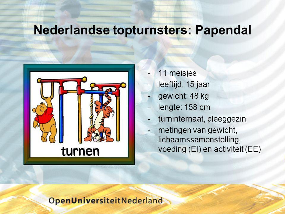 Nederlandse topturnsters: Papendal