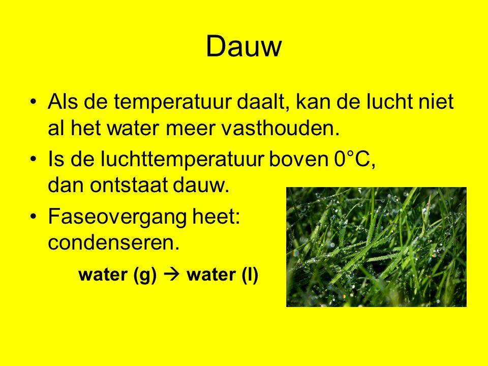Dauw Als de temperatuur daalt, kan de lucht niet al het water meer vasthouden. Is de luchttemperatuur boven 0°C, dan ontstaat dauw.