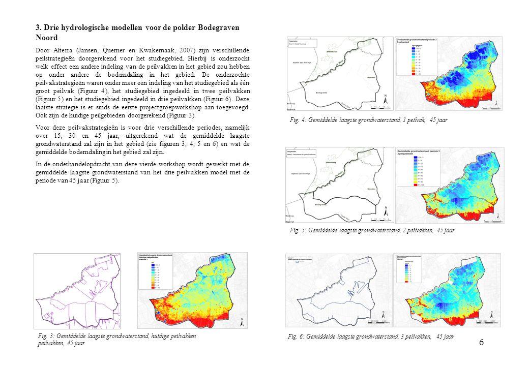 3. Drie hydrologische modellen voor de polder Bodegraven Noord