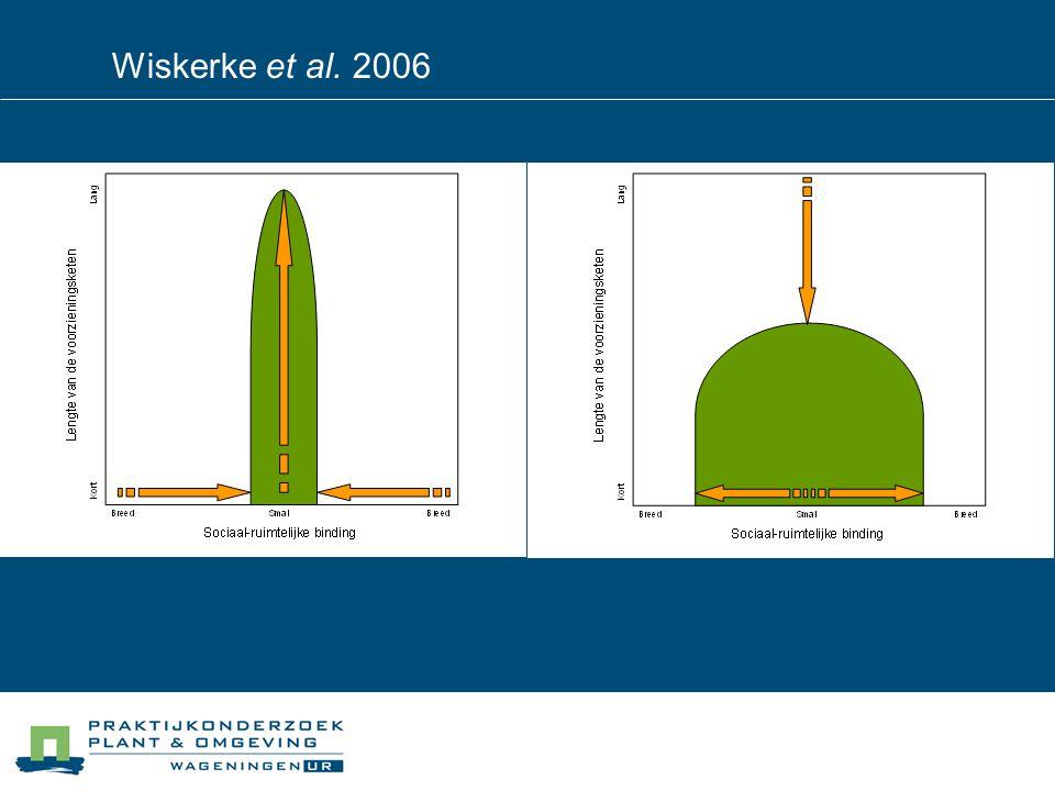 Wiskerke et al. 2006