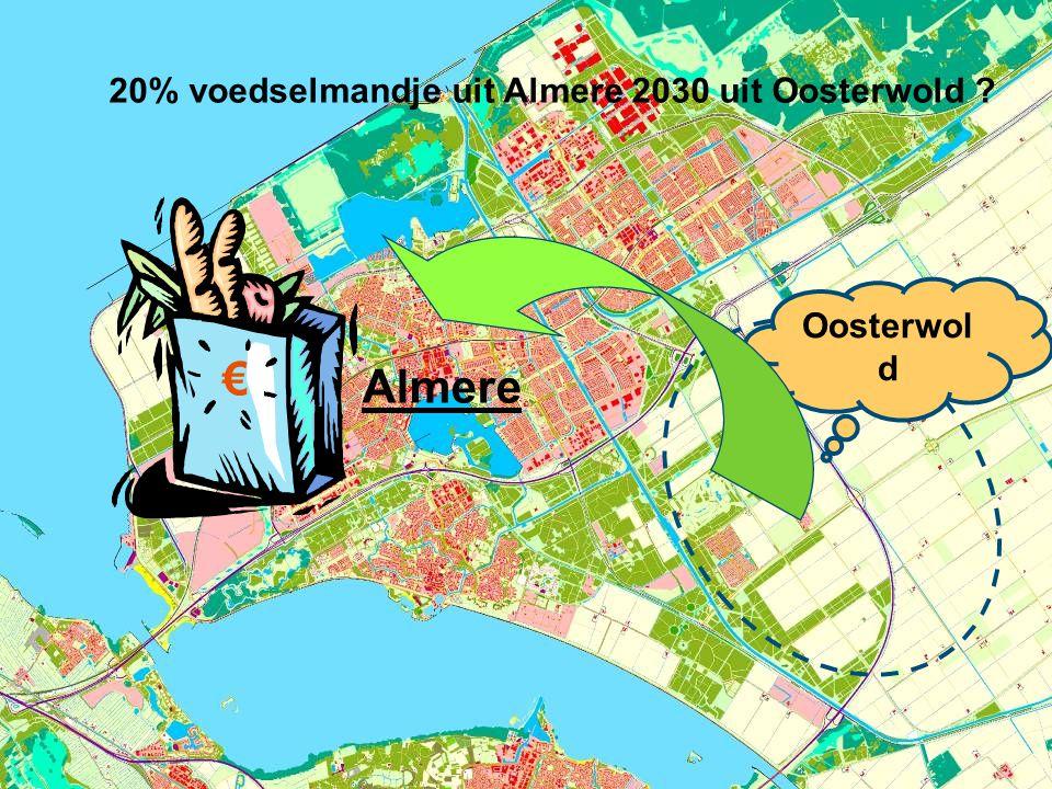 20% voedselmandje uit Almere 2030 uit Oosterwold