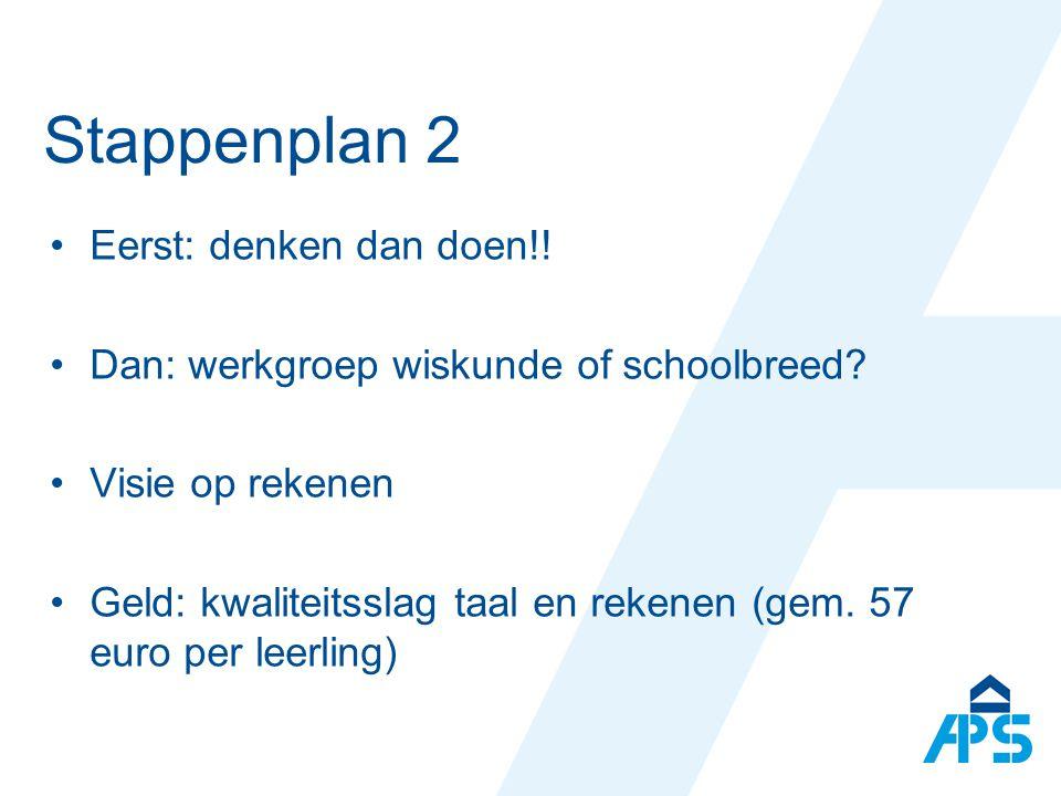 Stappenplan 2 Eerst: denken dan doen!!