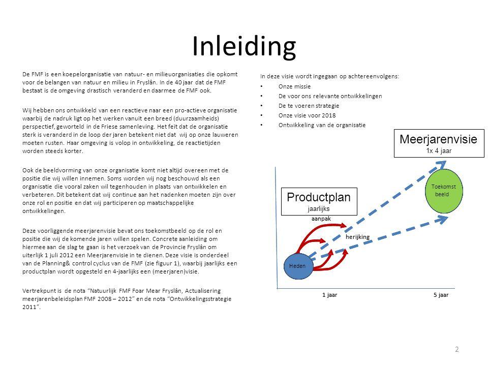 Inleiding Meerjarenvisie Productplan 2 2