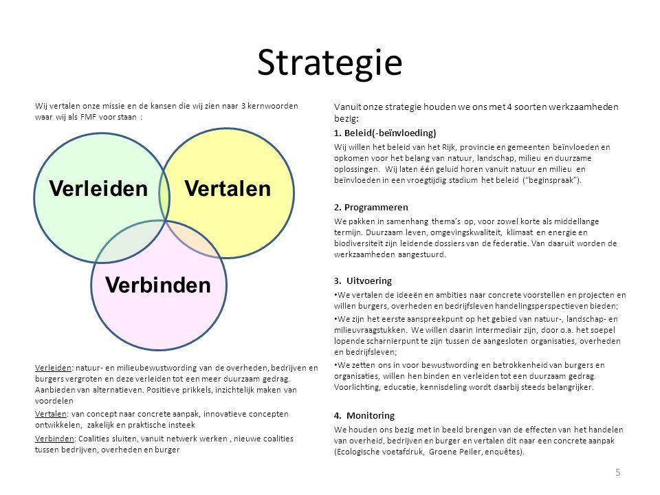 Strategie Vertalen Verbinden Verleiden 5