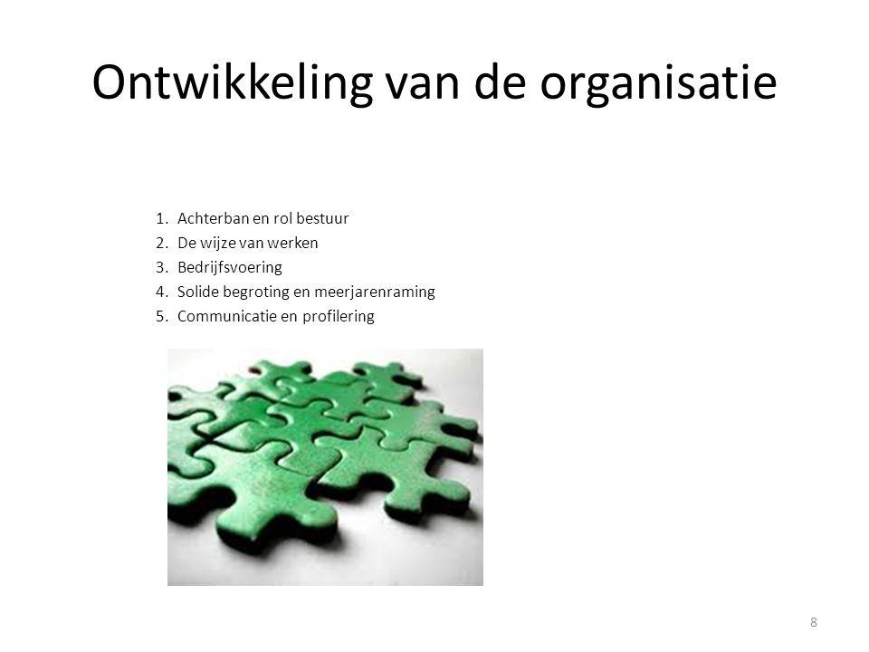 Ontwikkeling van de organisatie