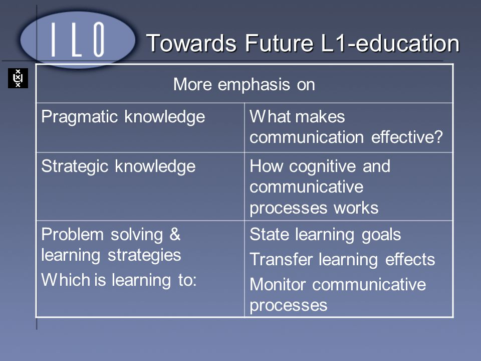 Towards Future L1-education