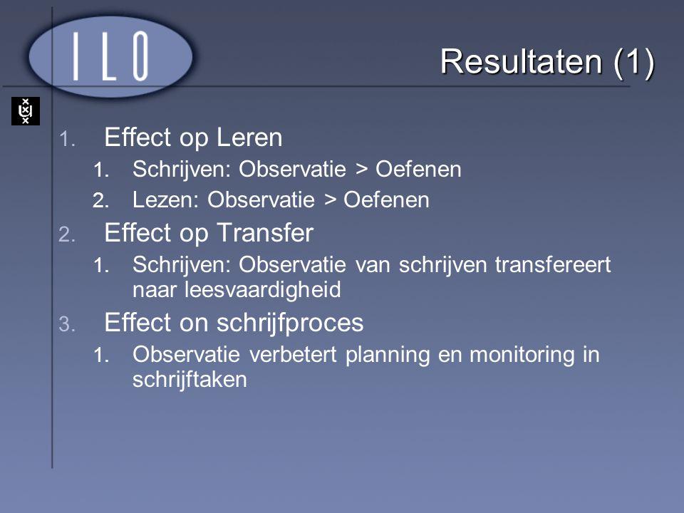 Resultaten (1) Effect op Leren Effect op Transfer