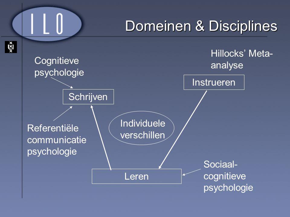 Domeinen & Disciplines