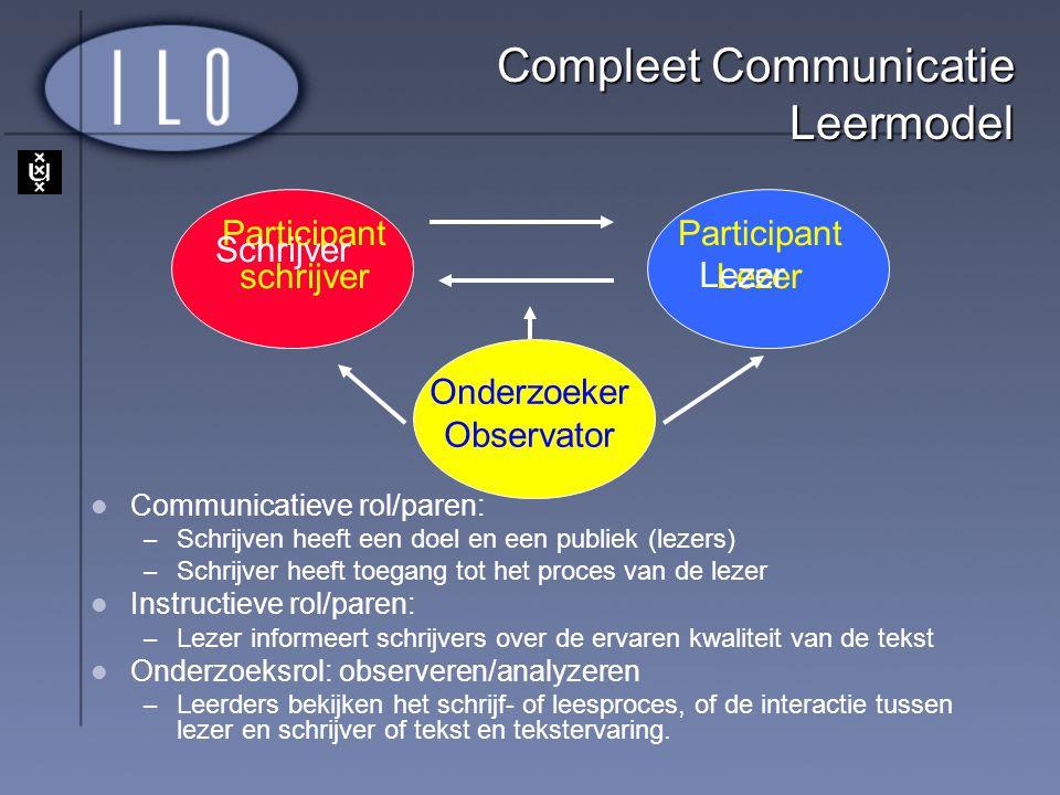 Compleet Communicatie Leermodel