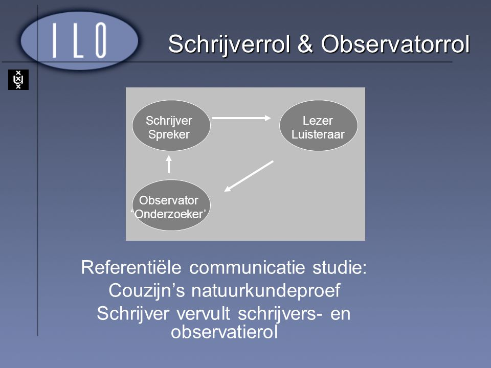 Schrijverrol & Observatorrol
