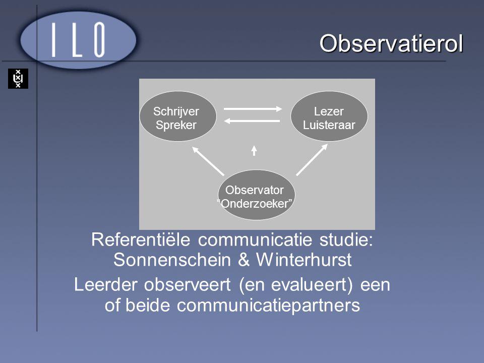 Observatierol Schrijver. Spreker. Lezer. Luisteraar. Observator. Onderzoeker Referentiële communicatie studie: Sonnenschein & Winterhurst.