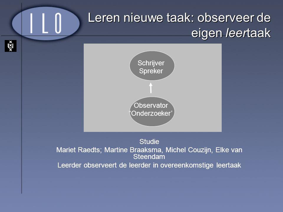 Leren nieuwe taak: observeer de eigen leertaak