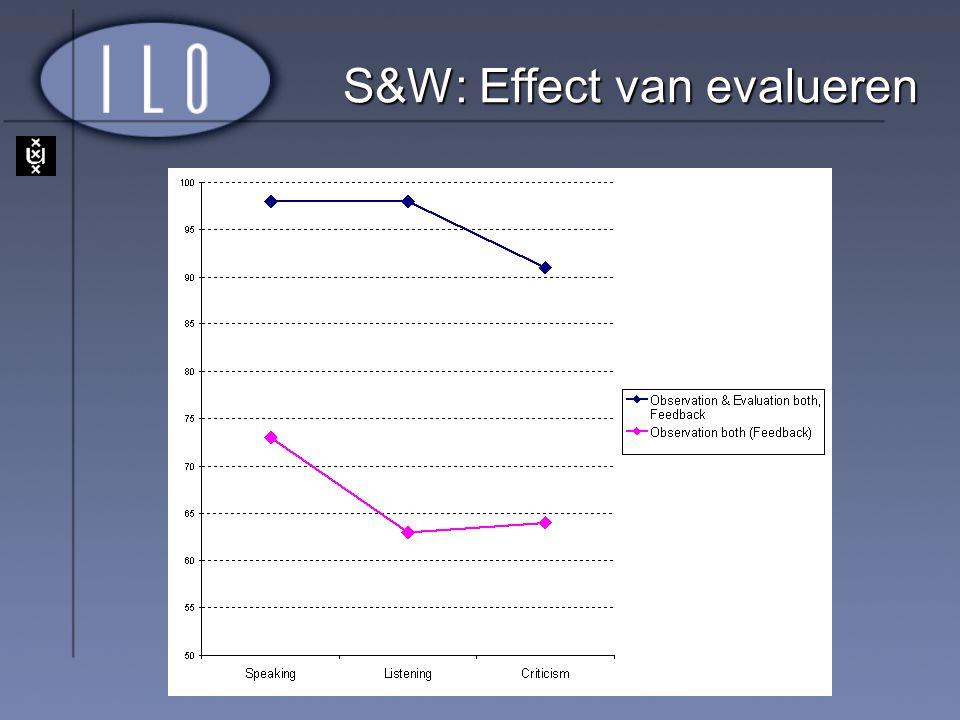 S&W: Effect van evalueren