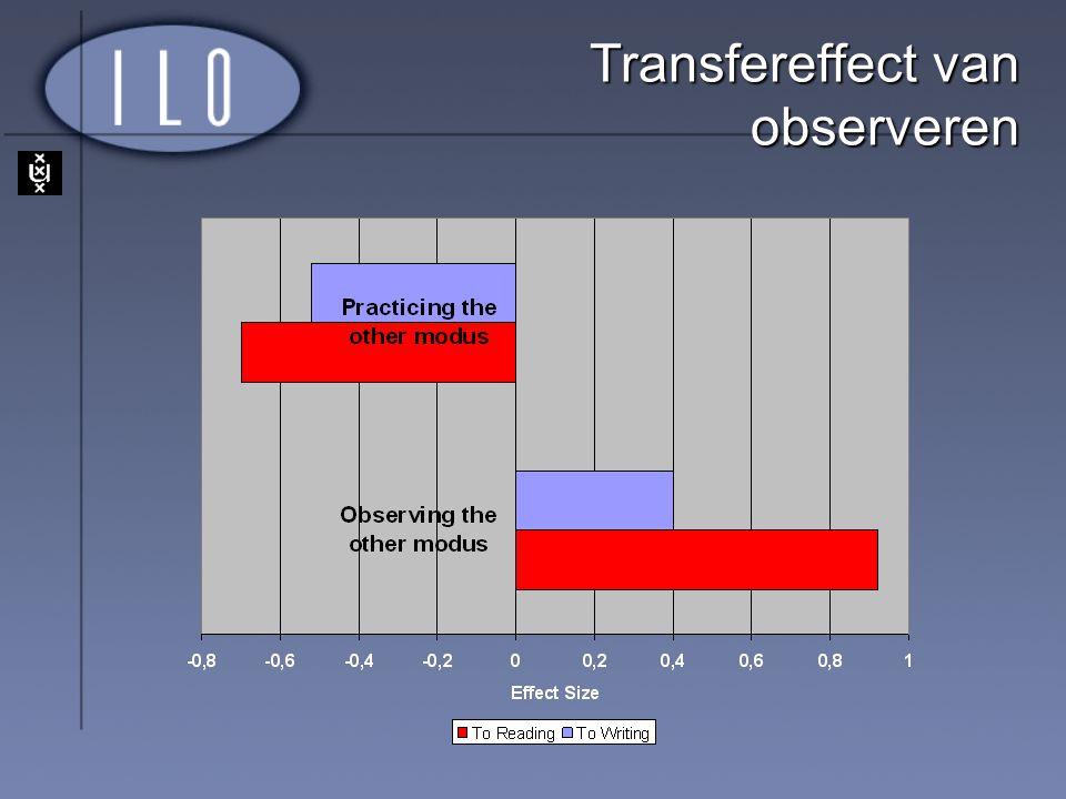 Transfereffect van observeren