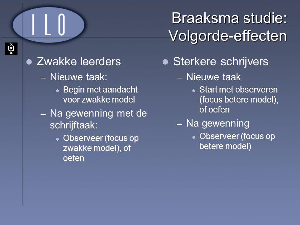 Braaksma studie: Volgorde-effecten