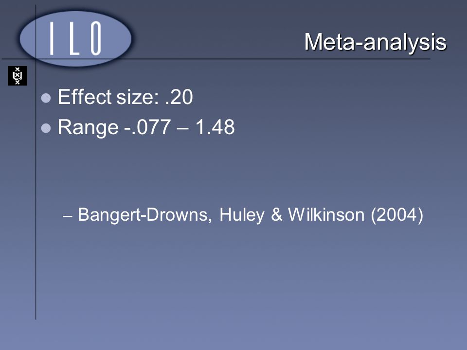 Meta-analysis Effect size: .20 Range -.077 – 1.48
