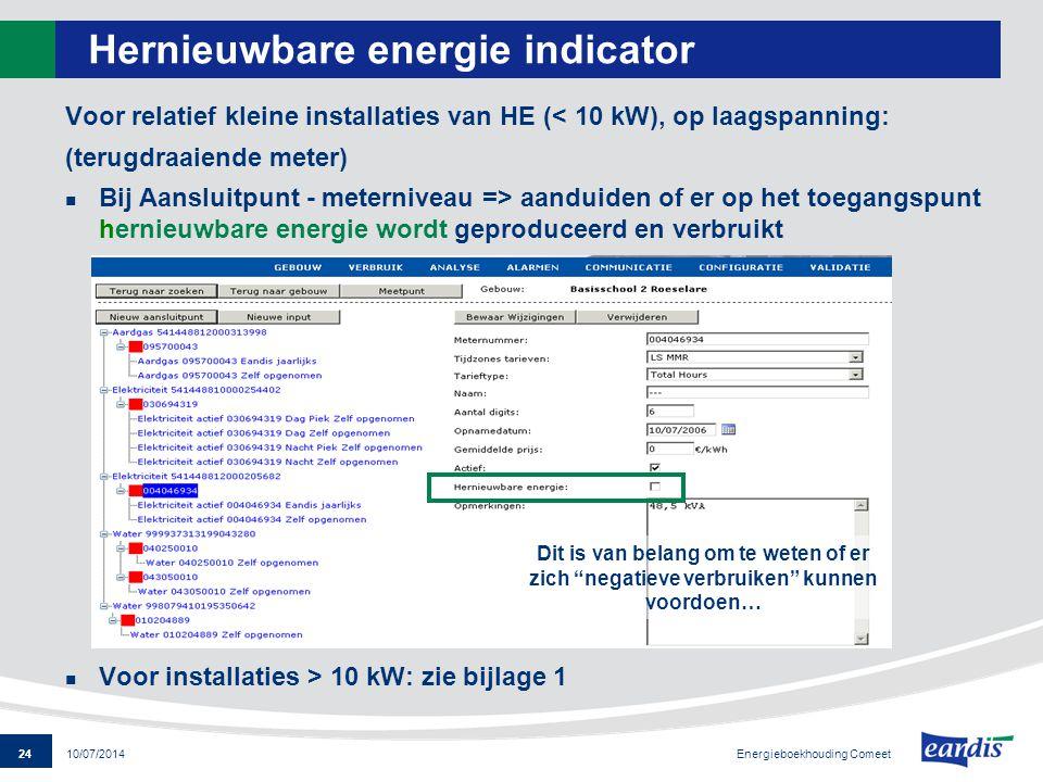 Hernieuwbare energie indicator