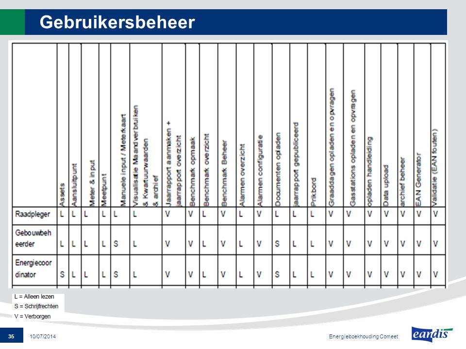 Gebruikersbeheer Energieboekhouding Comeet 4/04/2017