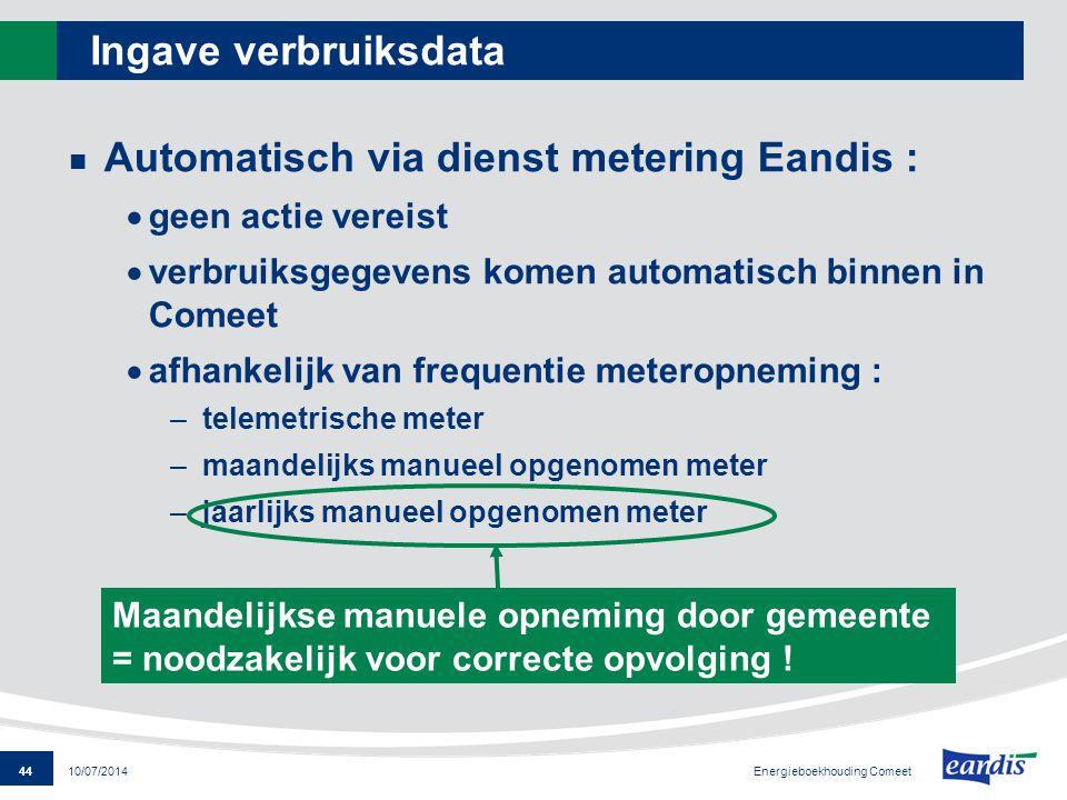 Automatisch via dienst metering Eandis :